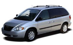 Ohio Auto Repossession